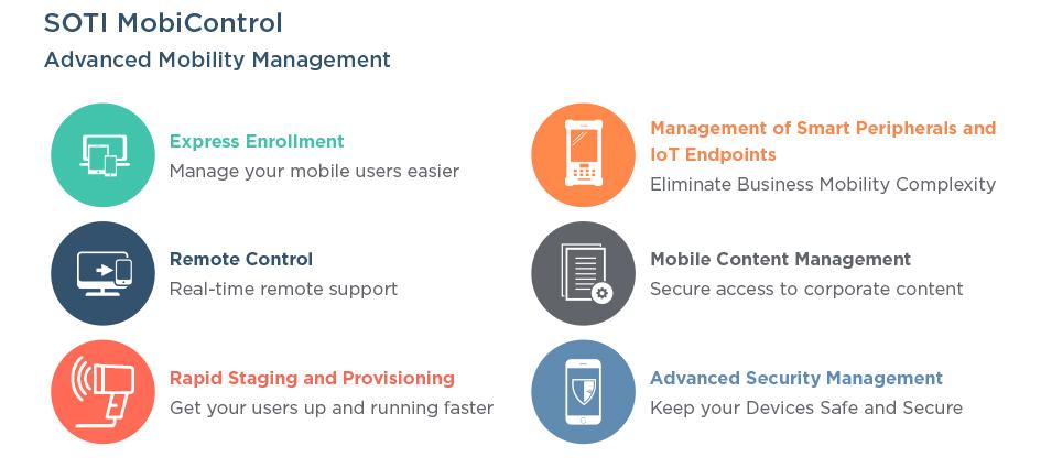 SOTI Device Management - Optiscan