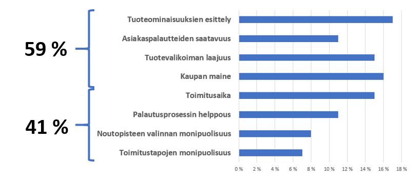 Globaali kauppa Jarmo Reunanen